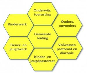 Honingraat 2