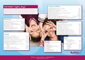 2019 Factsheet Cijfers jeugd
